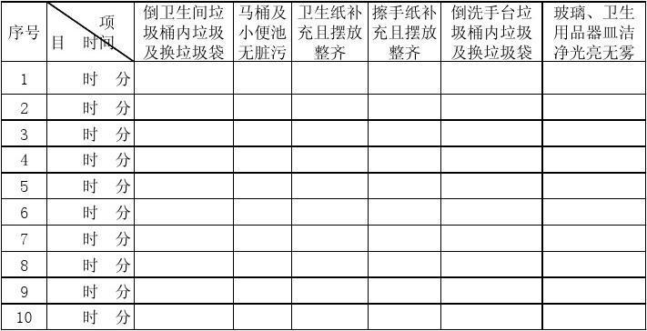 文档网 所有分类 经管营销 公共/行政管理 卫生间清洁检查表  一份