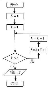 肇庆市封开中学2019届高考冲刺训练数学试卷(文)及答案