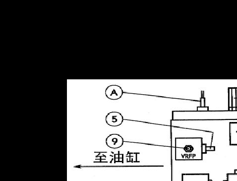 液压电梯调试资料图片