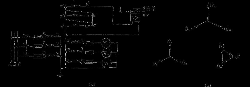 电磁式电压互感器引起的异常现象及其处理方法图片
