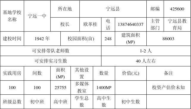 湖南科技学院教育实践学校概况初中(宁远一中车桥江苏省淮安基地图片