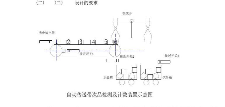 PLC课程设计