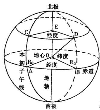 专题01地球和地球仪