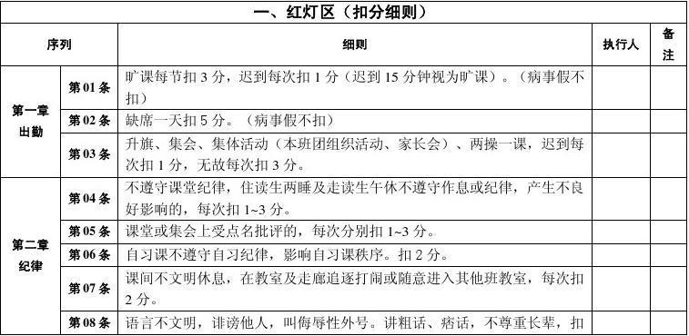操行课本文档学生量化评分数学_word初中在线科版班级细则沪个人图片