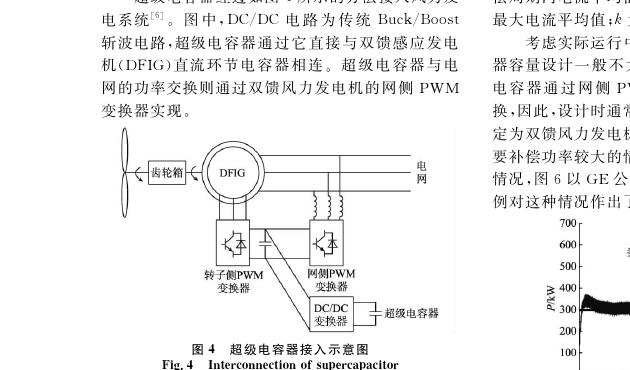 混合储能系统平抑风力发电输出功率波动控制方法设计图片