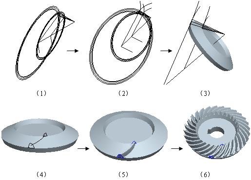 ProE锥齿轮建模法