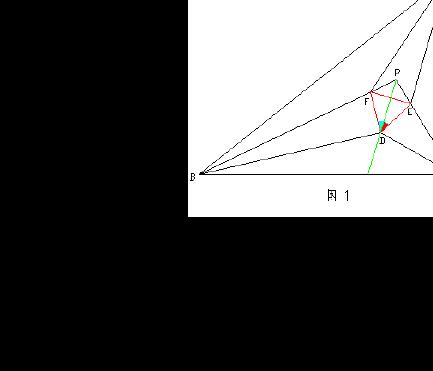 �9.��!깢�y�a��i���9f�x�_高中数学,f(x)=|4x-a|-|2-x|的最小值为1,求a.