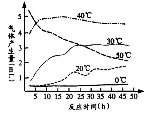 广州市2008年普通高中毕业班测试综合(一)(生要求录取普通高中图片