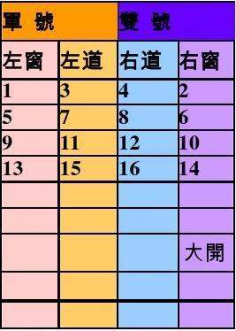 k9018次列车座位表_这是火车的座位表