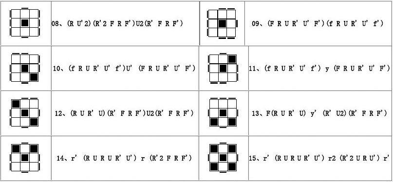 OLL----三阶魔方高级公式--打印版