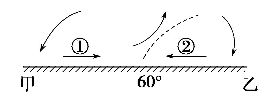 3.3《全球气压带和风带的分布,移动》每课一练图片