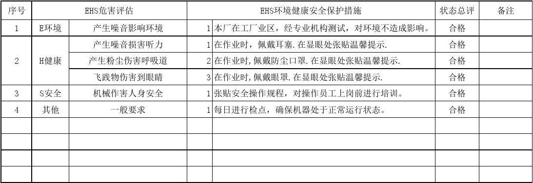 小台钻设备EHS危害评估表