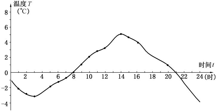 1變量與函數教案(華東師大版)圖片