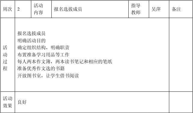 小学语文教研记录表_小学语文、音乐、美术兴趣小组活动记录表[1]_文档下载
