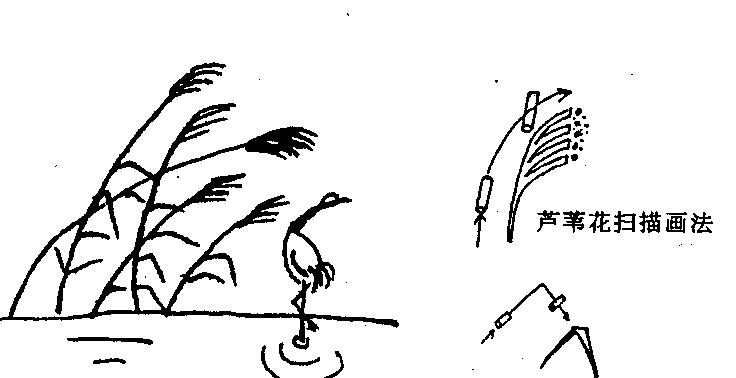 中学地理教师基本功培训资料——简易地理板图(板画)绘画技巧图片
