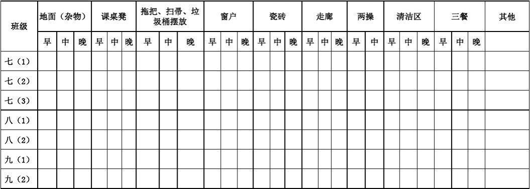 学生量化考核积分表_