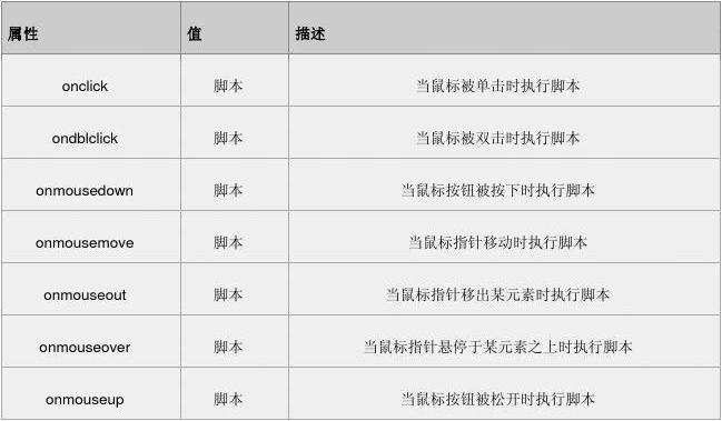 水门事件广东省发生一起事件位置是html事件在深圳画面曝光