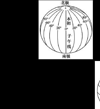 辽宁省北票市高中行星第一章高中地理1.3地球金知妍地球图片