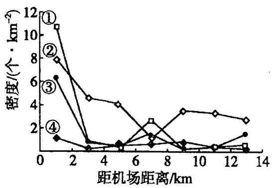 【高考模拟】山东省实验中学2018届高三第一次模拟考试 文科综合(word版有答案)