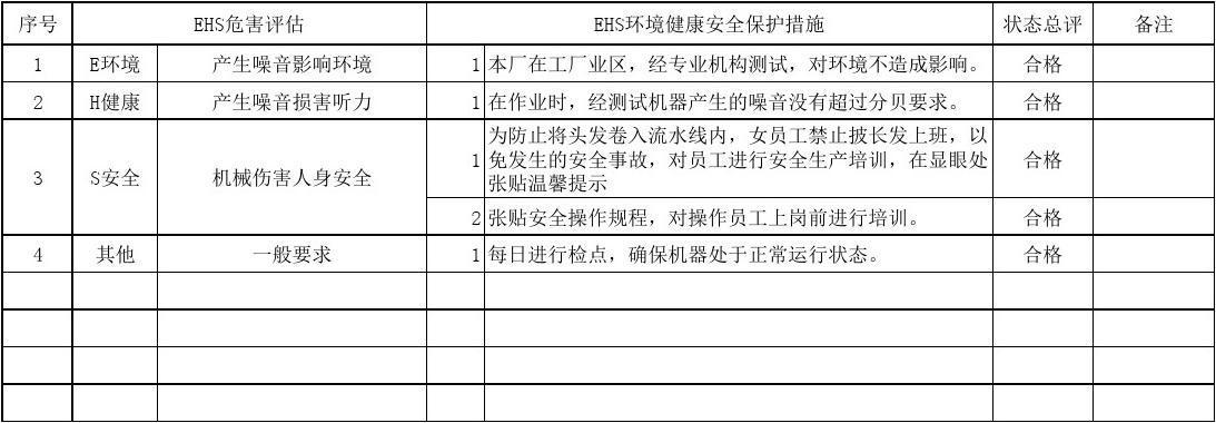 流水线EHS危害评估表