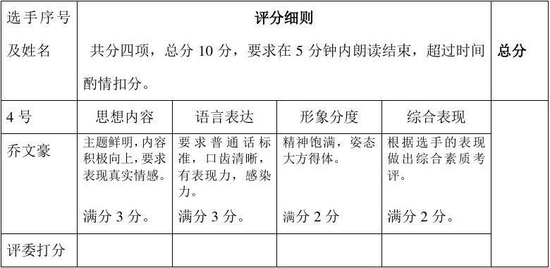 杞县兴善双语学校诗歌朗诵大赛评分表图片