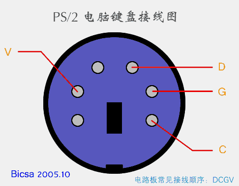 PS2键盘(鼠标)接线图