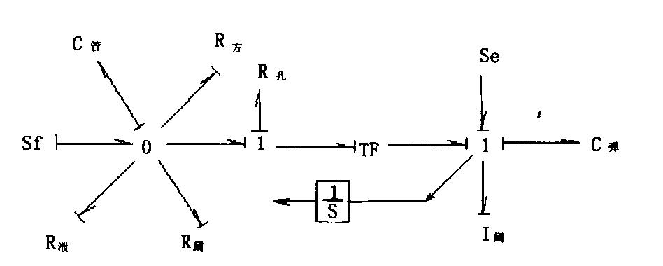 液压系统动态特性的simulink仿真与优化研究图片