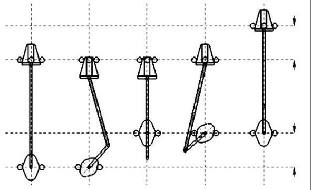常见的机构有:不完全齿轮齿条双侧停歇机构,曲柄连杆机构,圆柱齿轮图片