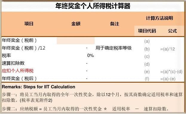 换币计算_年终奖金税收计算