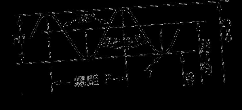 管螺纹尺寸表