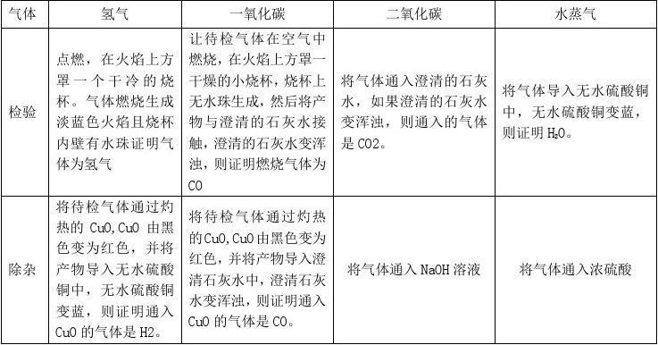 碱土金属氧化物_几个金属氧化物熔点的比较