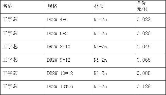 工字磁芯规格与尺寸