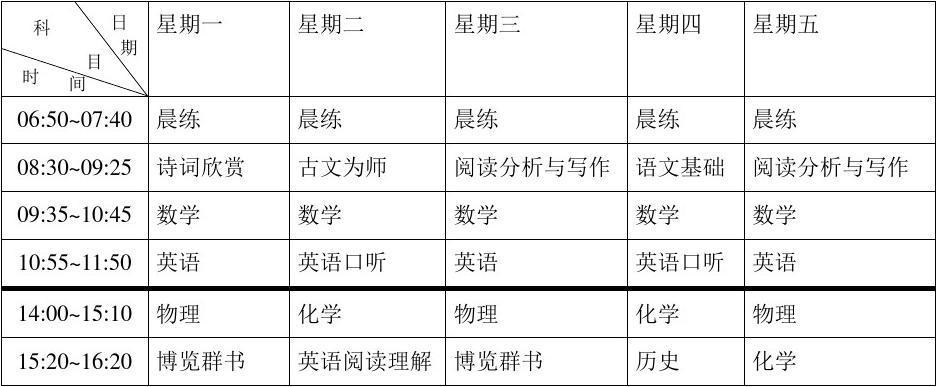 2017年新初三暑假学习计划表