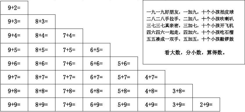 20以内的进位加法表和20以内退位减法表
