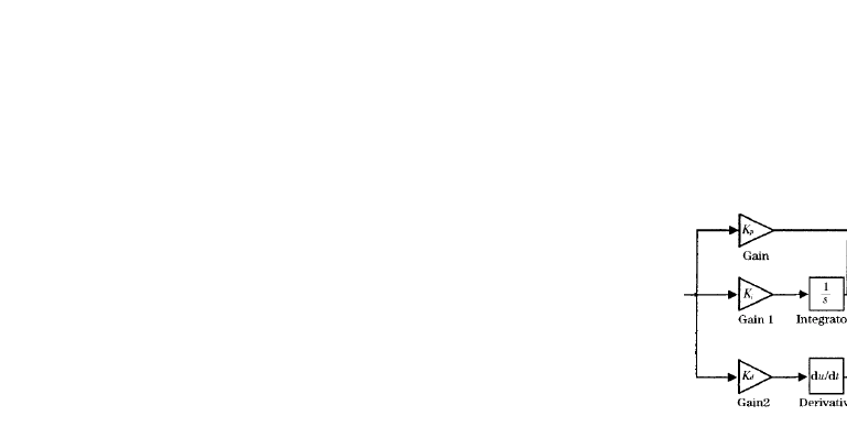控制系统PID调节器参数整定设计_实验七SIMULINK 仿真单回路控制系统及PID控制器参数整定_文档下载