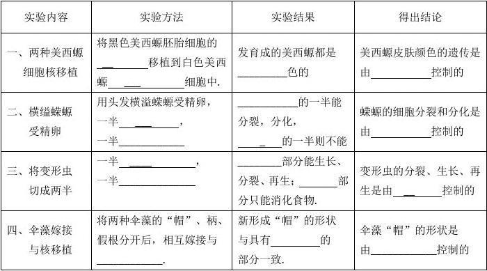 最新高中版高中人教v高中1第三章第一节细胞名校新郑市生物图片