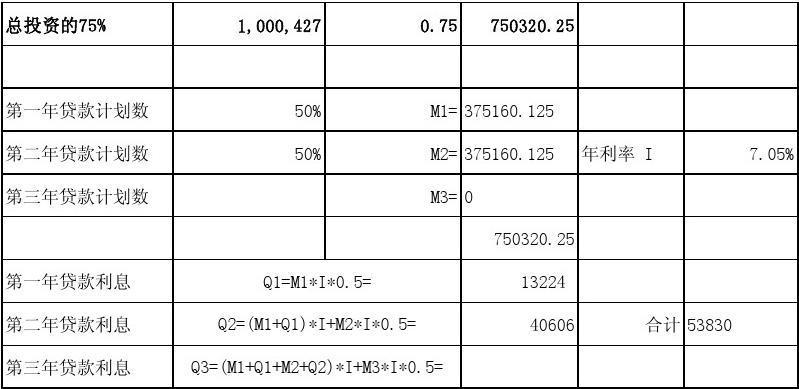 建设期贷款利息计算公式(复利)