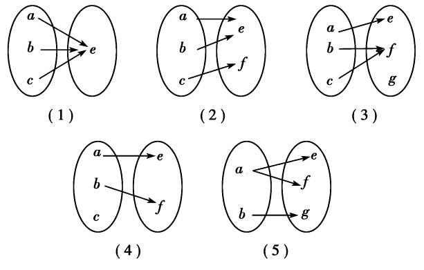 2014高三数学函数专题复习及参考答案
