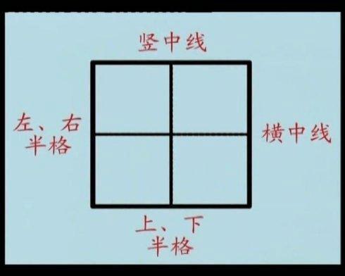 田字格里写数字的标准格式图片