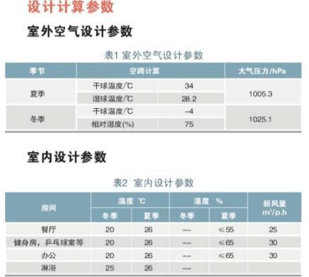 上海某会员地源热泵系统设计方案_secret