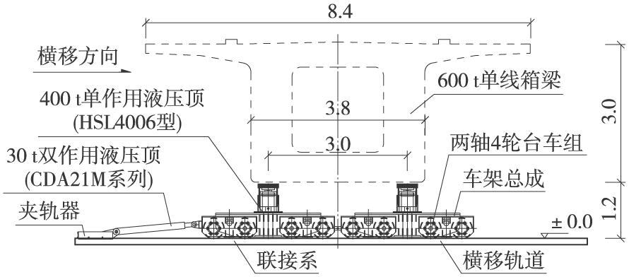 大吨位客运专线铁路预制箱梁横移运输与装车施工技术图片