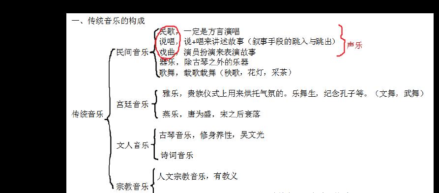 中国传统音乐复习考题
