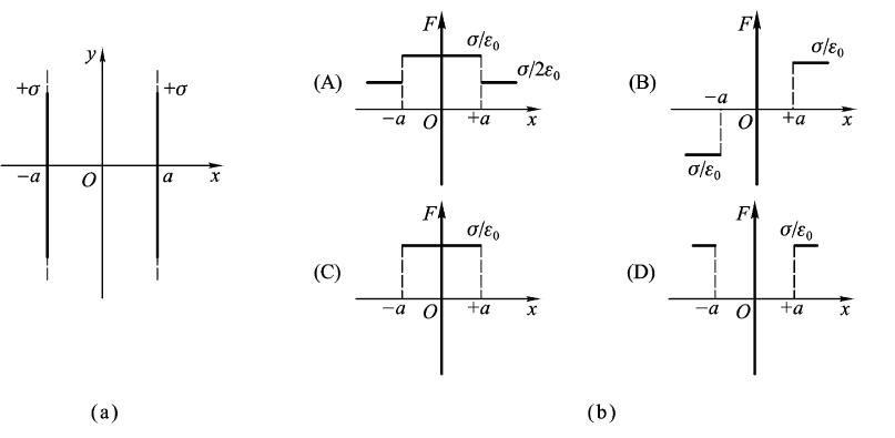 物理学教程第二版马文蔚下册课后答案完整版