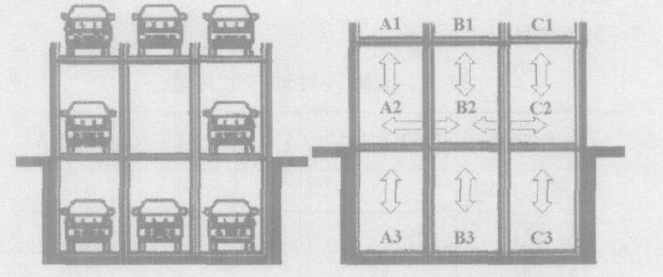基于PLC控制的液压立体车库的设计