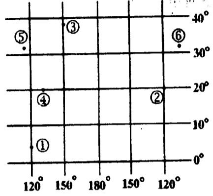 2015-2016学年宁夏石嘴山市第三中学高二上学期第一次月考地理试题 word版