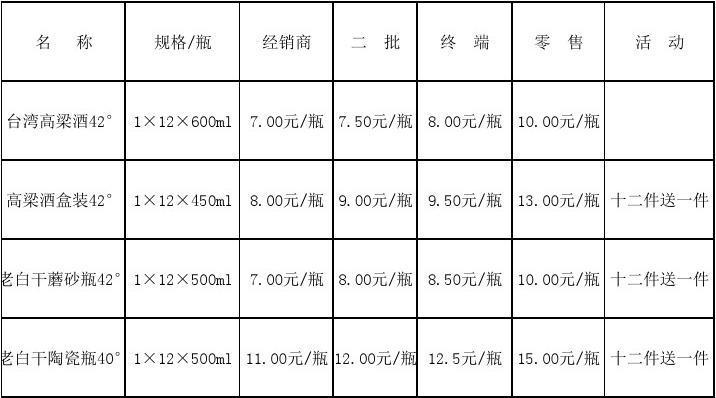 产品价格表