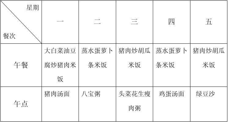 东水菜品v菜品幼儿园一周食小学谱表国家标准图片