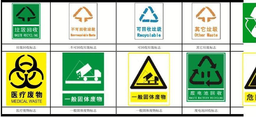 垃圾分类标志-下载图片