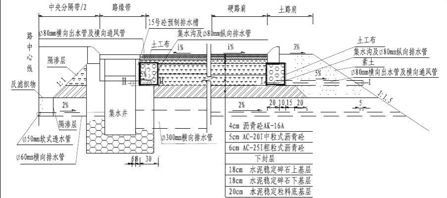 高速公路沥青路面结构内部排水系统设计优化图片