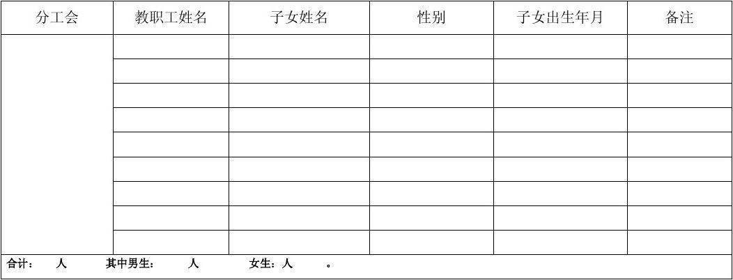 童统计表_院校六一儿童节慰问统计表
